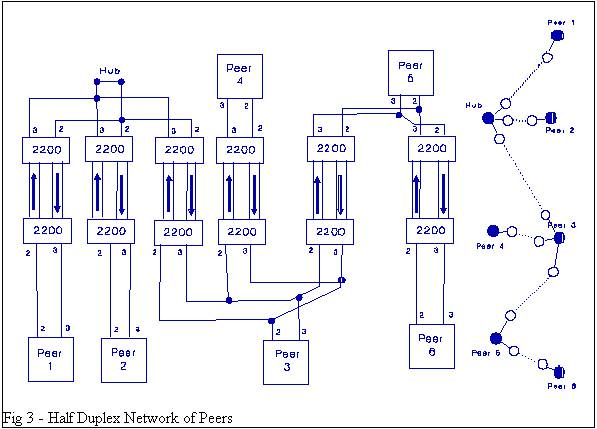 2200fig3 daisy chain electrical wiring diagram on wiring diagram switch outlet light